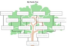 easy ways to make a family tree online
