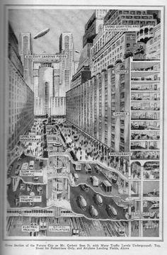 Future, Popular Mechanics 1928