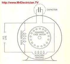 Split Phase Permanently Connected Capacitor Motor