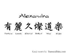 the name alexandra   kanji script