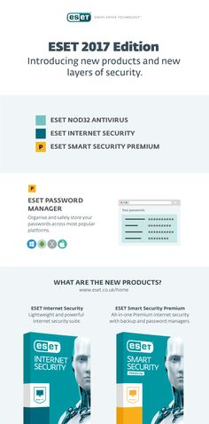 ESET Antivirus and Internet Security with Password Manager