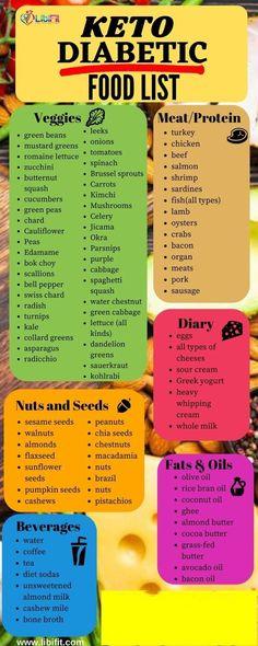Diabetic Food List, Diabetic Meal Plan, Keto Food List, Food Lists, Keto Foods, Meal Plan For Diabetics, Best Diabetic Diet, Healthy Foods For Diabetics, Pcos Food List