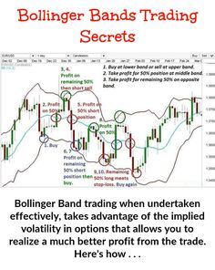 it may be normal for price action to keep inside the upper and lower Bollinger Bands it can also break out of these areas. When this happens, we regard it overbought or oversold, except when . Trading Quotes, Intraday Trading, Chandeliers Japonais, Bollinger Bands, Stock Trading Strategies, Forex Trading Tips, Stock Charts, Cryptocurrency Trading, Technical Analysis