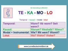 DaF Grammatik Deutsch als Fremdsprache DTZ Foreign Language Teaching, German Language Learning, Study German, Learn German, German Grammar, Germany, Teacher, Advice, English