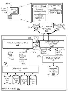 Googleハミングバードと思われる特許を分析