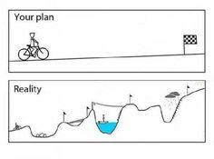 Entre tus planes y la realidad hay...