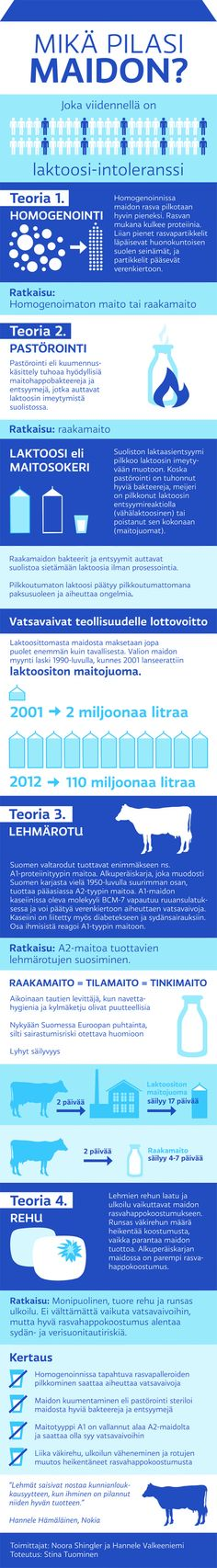 Who spoiled milk? Finnish language ;)