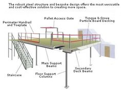 Mezzanine_floor_section.jpg (397×310)