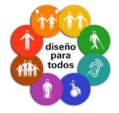 Accesibilidad Zaragoza Área15 Arquitectura + Técnica