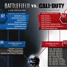 Battlefield x Call of duty - Infográfico - Blog do Robson dos Anjos