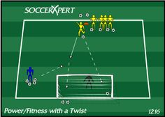 soccer shooting, composure, finishing, young soccer drills, advanced soccer drills