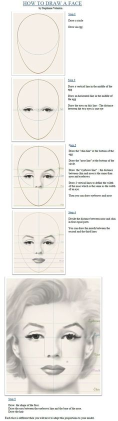 Step by step instructions on how to draw a face. #DrawingPortraits
