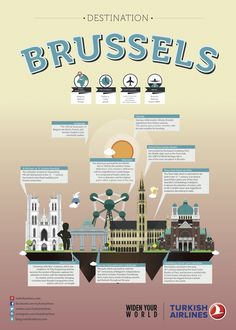 Brussels, City illustration, THY, Turkish Airlines, City guide