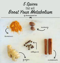 Fit Tip: 5 Metabolism Boosting Spices