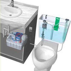 reciclaje de aguas grises en sanitarios Ecohoe
