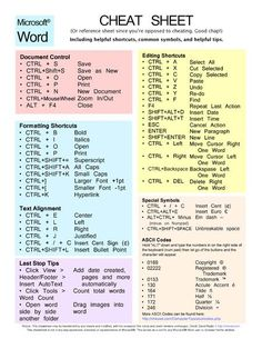 Shortcut Cheat Sheet