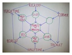 New FA Refereeing Mandate Liverpool, Symbols, Peace, Goals, Icons, Glyphs, World