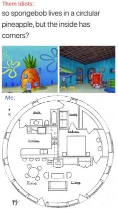 Ever Wondered About The Floor Plan Of The Simpsons House