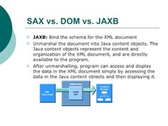 How to converts Java Object to XML - JAXB Example