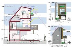 Floor Plans, How To Plan, Architecture, Cribs, Arquitetura, Cots, Bassinet, Baby Beds, Crib