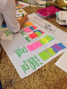 Leadership Team Retreat- Determining our team's CORE VALUES