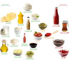 LC-Fats-Sauces-2