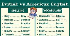 What's the difference between British English vs American English? English learners are often confused about the diffe British Vs American Words, British English, American English, English English, English Spelling, British Spelling, Grammar And Vocabulary, English Vocabulary Words, Learn English For Free