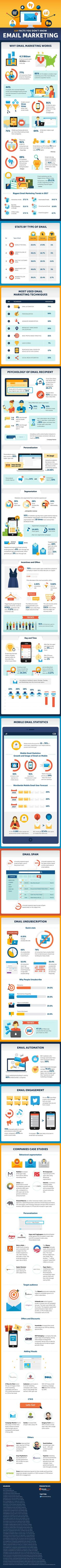 119 Facts You Don't Know About Email Marketing #Infographic #EmailMarketing