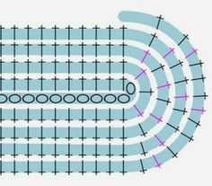 Diy by Paula: Trimmer basket with oval base - imaginary dream Crochet Circles, Crochet Motifs, Crochet Diagram, Crochet Chart, Diy Crochet, Crochet Stitches, Crochet Baby, Crochet Patterns, Crochet Shoes