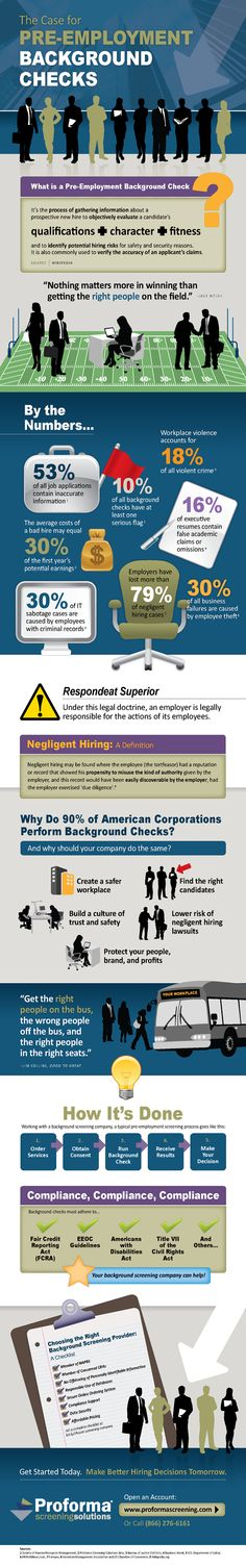 Pre-Employment-Background-Checks-Infographics.  A good collection of facts and statistics about screening employees. The stats make the case why you should screen employees as well as somethings you should consider when selecting a company to help you hire the right employee.