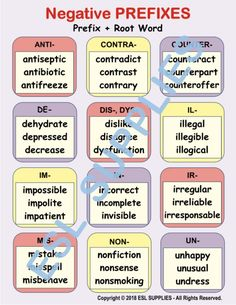 Teach English learners grade how to identify and create words using Negative Prefixes. English Grammar Worksheets, Learn English Grammar, Learn English Words, English Study, English Lessons, English Vocabulary, Teaching English, English Language, English Tips