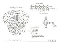 Crochê, Ponto Cruz, Vagonite, Macramê, Pedraria, Patchwork, artesano em geral e idéias para decoração, Resumo das Novelas
