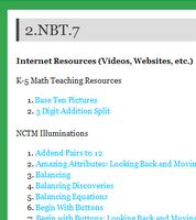 A great collection of k-12 Math Common Core resources sorted by standard