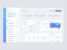 png by Niclas Ernst Dashboard Interface, Web Dashboard, Ui Web, Dashboard Design, User Interface Design, Design Thinking, Web Panel, Database Design, Design Ios