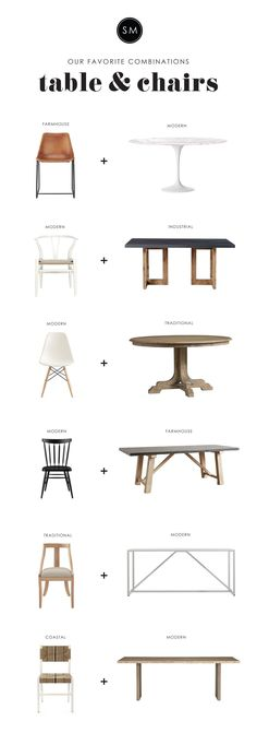Studio McGee | Mix up your table chairs! Heres a few of our favorites...