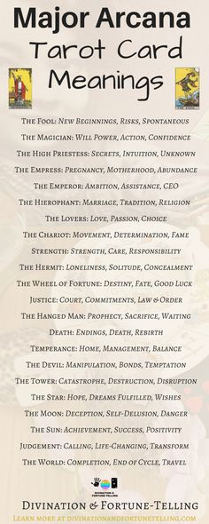 Illustration: Cheat sheet showing all of the Major Arcana Tarot card meanings with keywords. Post has tips for learning how to read cards for love, business, and more. Covers The Fool, Temperance, Strength, The Moon and more. - Divination and Fortune-Telling