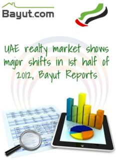 Abu Dhabi real estate sector slowed down during the first four months of 2012. Abu Dhabi property registered 26 points in Jan, where 33,465 unique buyers searched for its properties....
