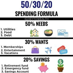 This is a popular rule for breaking down your budget. The rule puts , This is a popular rule for breaking down your budget. The rule puts your income to your needs 🍳, to want 🎮and to…. Budgeting Process, Budgeting Finances, Value Investing, Investing Money, Financial Tips, Financial Planning, Mo Money, Money Tips, Earn Money