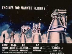 Engines for manned flights