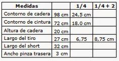 Taller N° 48 Pantalón dama, Shorts, Moldes | Modistería Básica Periodic Table, Shorts, Mesh, Vestidos, Fashion Pants, Sewing Patterns, Suit, Atelier, Periodic Table Chart