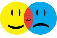 Los emoticonos nos rodean. Aprovechémoslos para trabajar las diferentes emociones desde el terreno de las TICs. Después cada uno elaborará una tarjeta con un emoticono. Aprovecharemos estas emociones para jugar, se mezclarán en una caja, y un niño saldrá cogerá una y tendrá que representarla para que sus compañeros lo adivinen