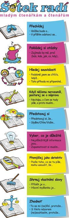 čtenářská dílna - Hledat Googlem Classroom Projects, School Classroom, Classroom Activities, Art School, School Projects, Preschool Education, Art Education, Class Decoration, Home Schooling