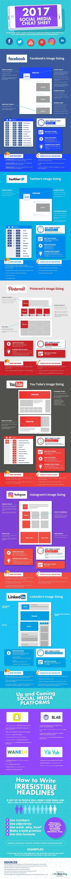 With the infographic below, you'll access a 2017 version of social media image sizing, keyboard shortcuts, useful tools, platform updates, and headline best practices.