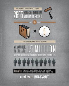Volunteering versus shopping
