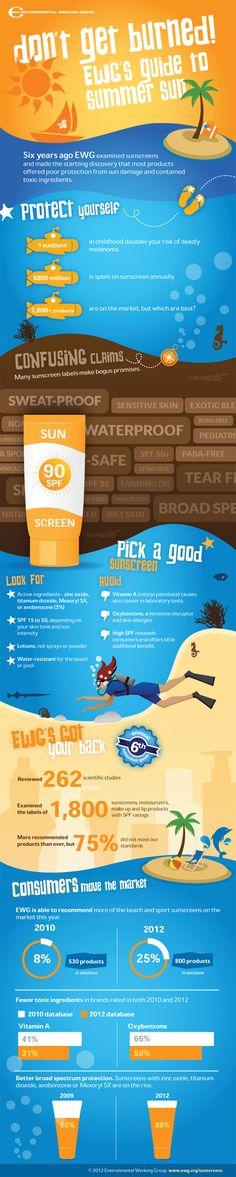 Natural Skin Care Tips - Don't get burned! #skincare #sunscreen