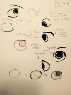 Glen Keane Notes- Eyes by Trailing-Feathers