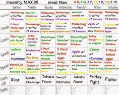 Insanity MAX:30 Meal plan. Plan de comidas que acompaña el intenso DVD de ejercicios Insanity.