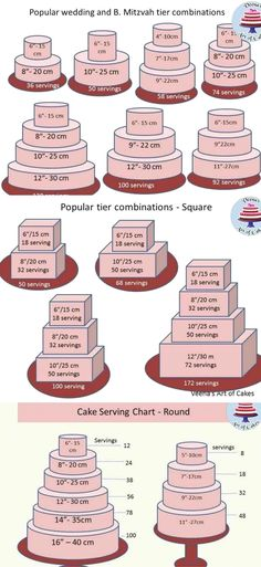 a Cake Decorator we all need basic Cake Serving Chart Guides and Popular Tier As a Cake Decorator we all need basic Cake Serving Chart Guides and Popular Tier. As a Cake Decorator we all need basic Cake Serving Chart Guides and Popular Tier. Cake Decorating Designs, Cake Decorating Techniques, Beginner Cake Decorating, Cake Decorating Frosting, Beautiful Cakes, Amazing Cakes, Cake Serving Chart, Cake Serving Guide, Food Cakes