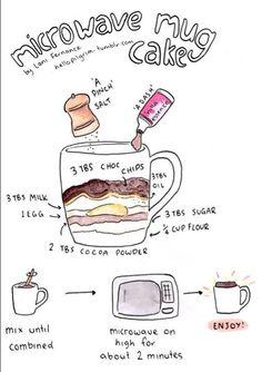 Microwave mug cake. :D
