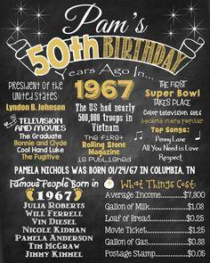 Gold 50th Birthday Chalkboard 1967 Poster 50 by ChalkingItUpBoards